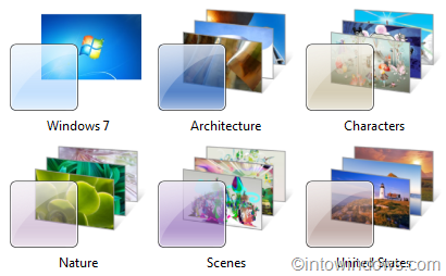 Comment personnaliser un theme Windows 7 guide etape par etape